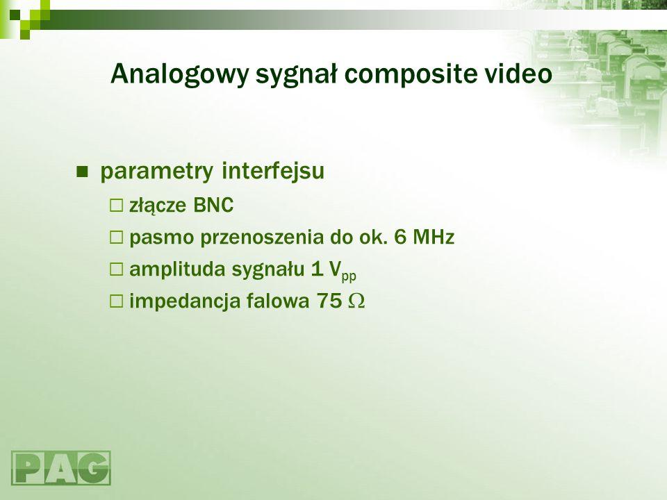 Analogowy sygnał composite video parametry interfejsu złącze BNC pasmo przenoszenia do ok. 6 MHz amplituda sygnału 1 V pp impedancja falowa 75