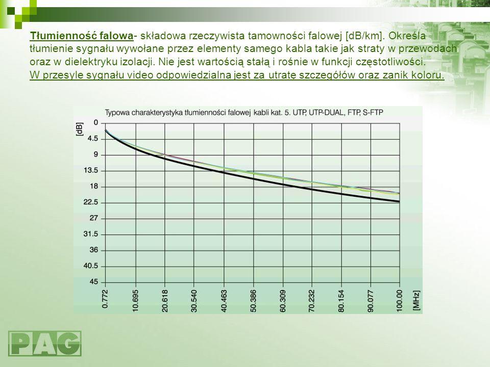 Tłumienność falowa- składowa rzeczywista tamowności falowej [dB/km]. Określa tłumienie sygnału wywołane przez elementy samego kabla takie jak straty w