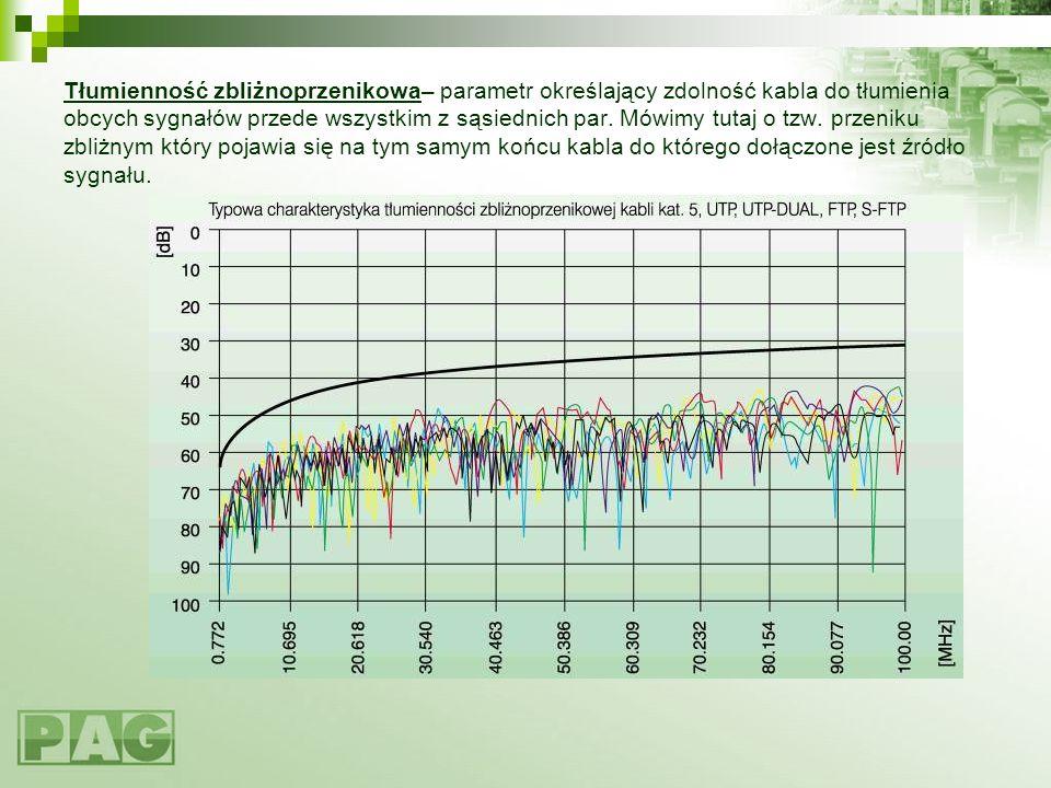Tłumienność zbliżnoprzenikowa– parametr określający zdolność kabla do tłumienia obcych sygnałów przede wszystkim z sąsiednich par. Mówimy tutaj o tzw.