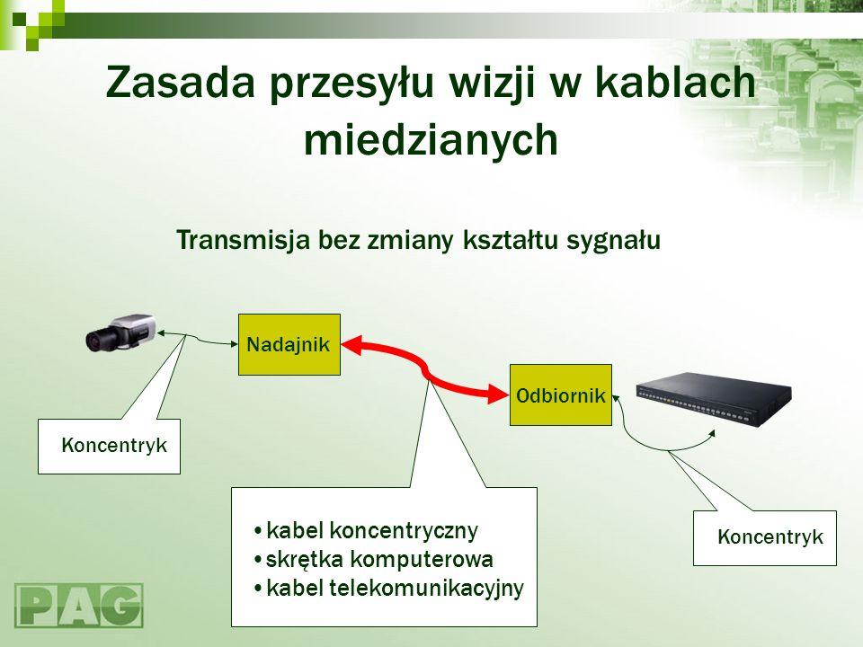 Zasada przesyłu wizji w kablach miedzianych Odbiornik Nadajnik kabel koncentryczny skrętka komputerowa kabel telekomunikacyjny Koncentryk Transmisja b