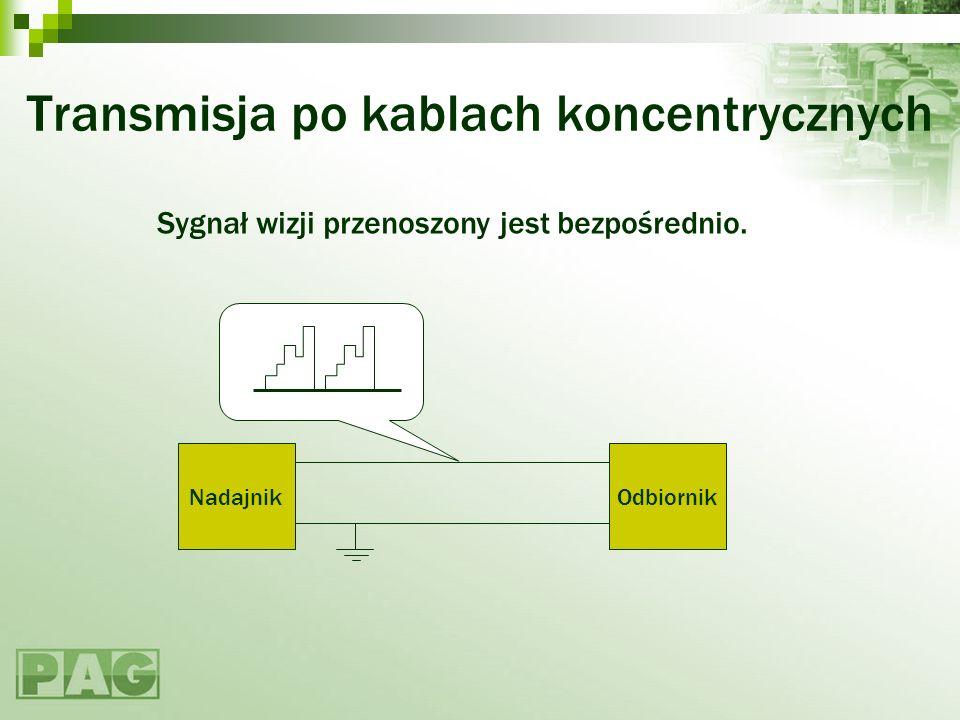 Transmisja po kablach koncentrycznych Sygnał wizji przenoszony jest bezpośrednio. NadajnikOdbiornik