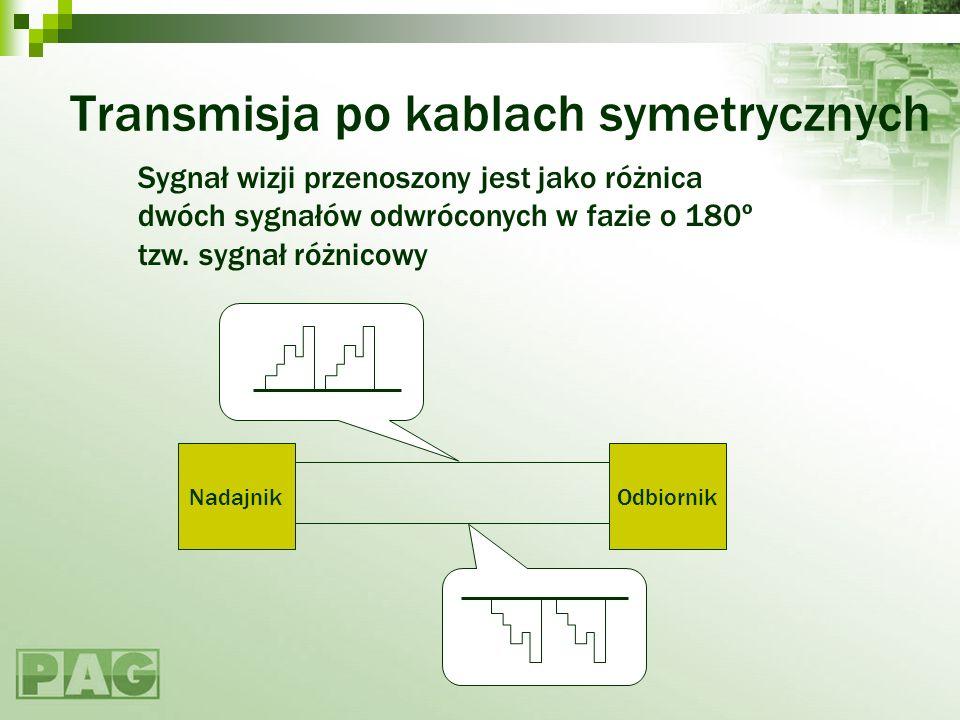 Transmisja po kablach symetrycznych Sygnał wizji przenoszony jest jako różnica dwóch sygnałów odwróconych w fazie o 180º tzw. sygnał różnicowy Nadajni
