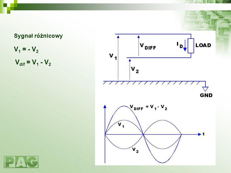 Sygnał różnicowy V 1 = - V 2 V dif = V 1 - V 2