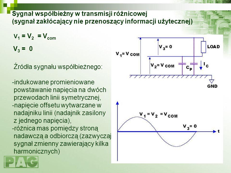 Sygnał współbieżny w transmisji różnicowej (sygnał zakłócający nie przenoszący informacji użytecznej) V 1 = V 2 = V com V 3 = 0 Źródła sygnału współbi