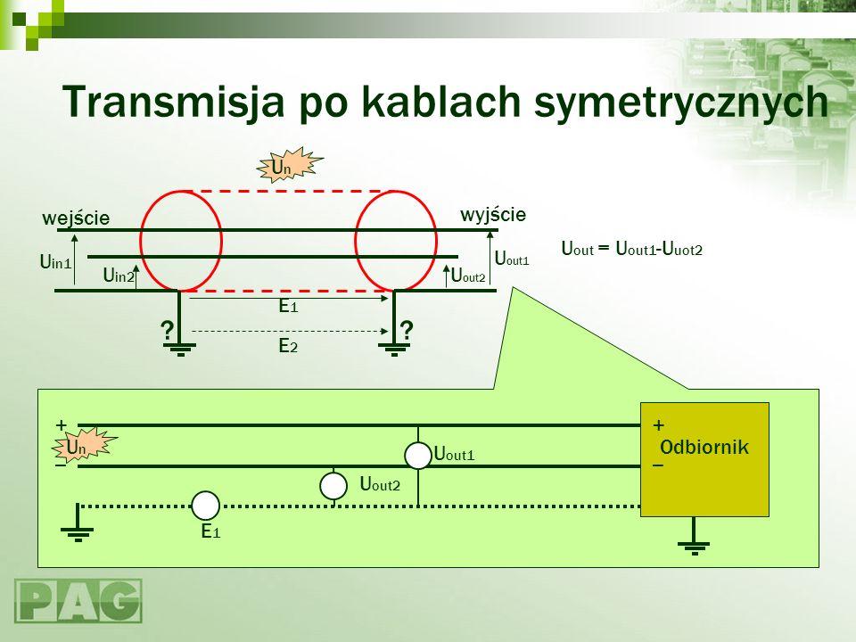 Transmisja po kablach symetrycznych ? wejście wyjście ? U in2 U out2 E1E1 E2E2 E1E1 Odbiornik U out1 U in1 U out1 + _ + _ UnUn U out = U out1 -U uot2