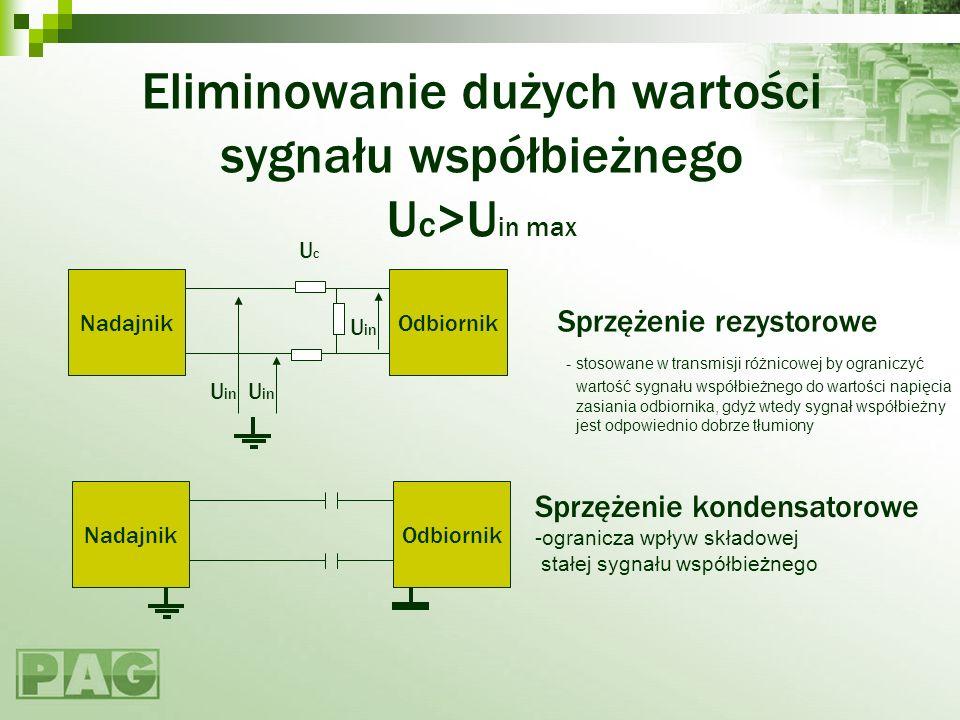 Eliminowanie dużych wartości sygnału współbieżnego U c >U in max NadajnikOdbiornik Sprzężenie rezystorowe - stosowane w transmisji różnicowej by ogran