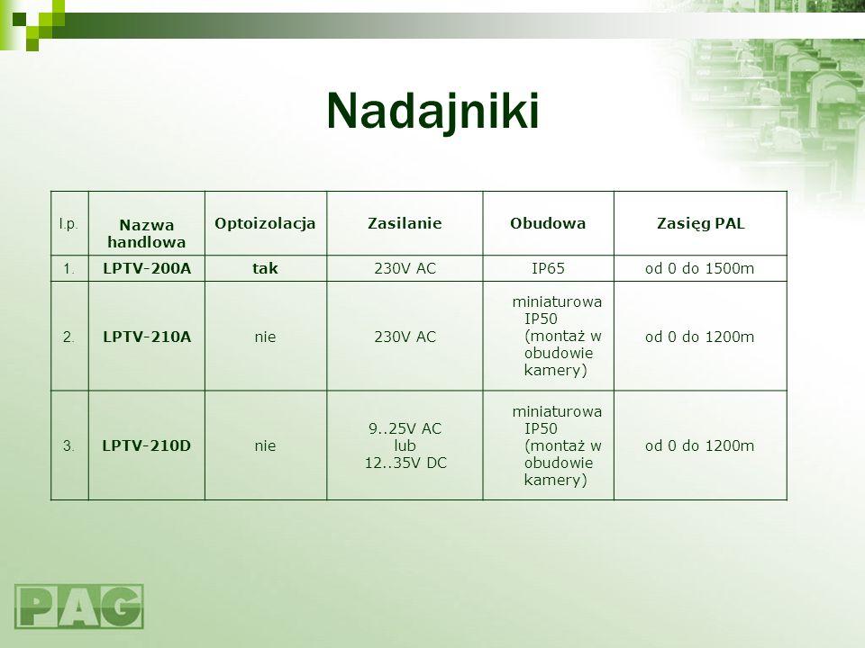 Nadajniki l.p. Nazwa handlowa OptoizolacjaZasilanieObudowa Zasięg PAL 1. LPTV-200Atak230V ACIP65od 0 do 1500m 2. LPTV-210Anie230V AC miniaturowa IP50