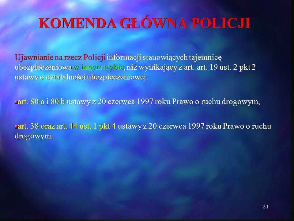 21 KOMENDA GŁÓWNA POLICJI Ujawnianie na rzecz Policji informacji stanowiących tajemnicę ubezpieczeniową w innym trybie, niż wynikający z art. art. 19