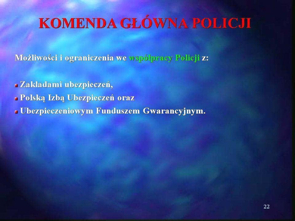 22 KOMENDA GŁÓWNA POLICJI Możliwości i ograniczenia we współpracy Policji z: Zakładami ubezpieczeń, Zakładami ubezpieczeń, Polską Izbą Ubezpieczeń ora