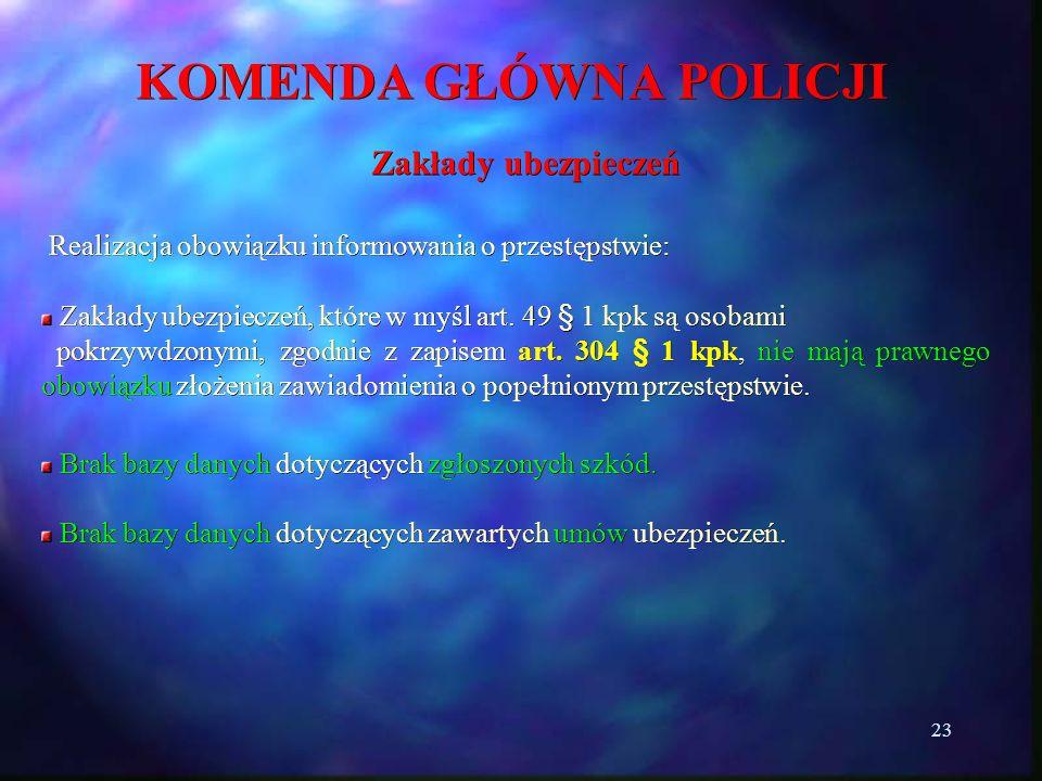 23 KOMENDA GŁÓWNA POLICJI Zakłady ubezpieczeń Realizacja obowiązku informowania o przestępstwie: Realizacja obowiązku informowania o przestępstwie: Za