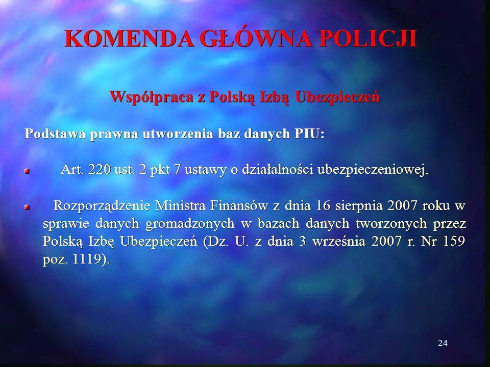 24 KOMENDA GŁÓWNA POLICJI Współpraca z Polską Izbą Ubezpieczeń Podstawa prawna utworzenia baz danych PIU: Art. 220 ust. 2 pkt 7 ustawy o działalności