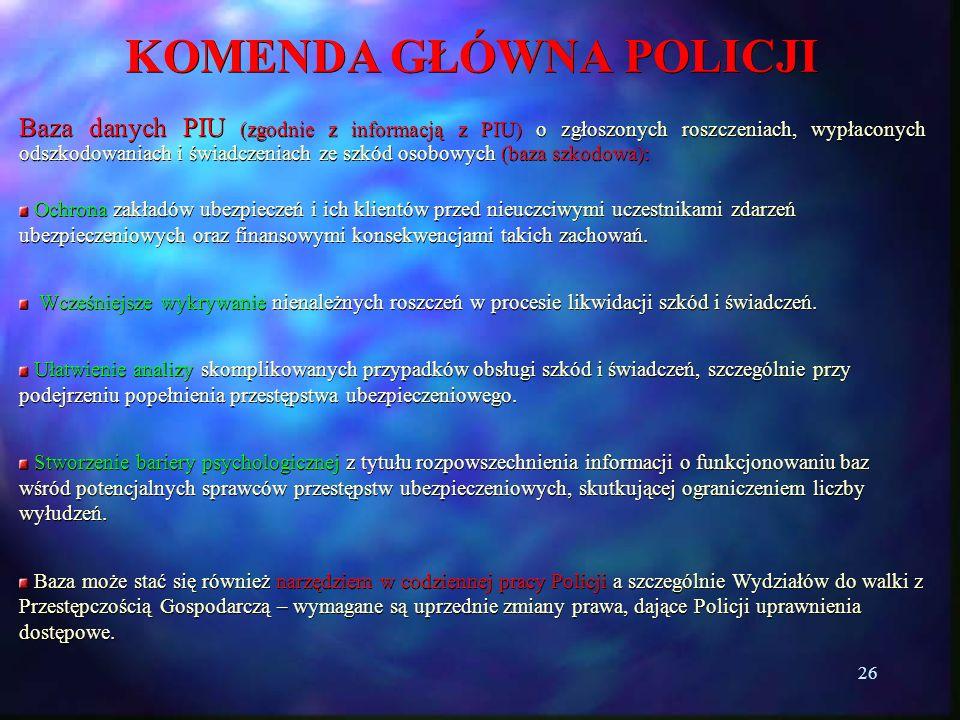 26 KOMENDA GŁÓWNA POLICJI Baza danych PIU (zgodnie z informacją z PIU) o zgłoszonych roszczeniach, wypłaconych odszkodowaniach i świadczeniach ze szkó