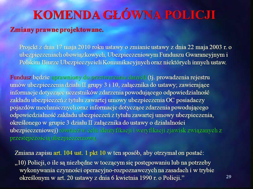 29 KOMENDA GŁÓWNA POLICJI Zmiany prawne projektowane. Projekt z dnia 17 maja 2010 roku ustawy o zmianie ustawy z dnia 22 maja 2003 r. o ubezpieczeniac