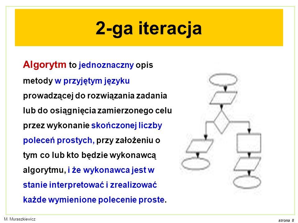strona 8 M. Muraszkiewicz 2-ga iteracja Algorytm to jednoznaczny opis metody w przyjętym języku prowadzącej do rozwiązania zadania lub do osiągnięcia