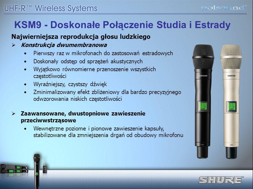 Najwierniejsza reprodukcja głosu ludzkiego Konstrukcja dwumembranowa Pierwszy raz w mikrofonach do zastosowań estradowych Doskonały odstęp od sprzężeń