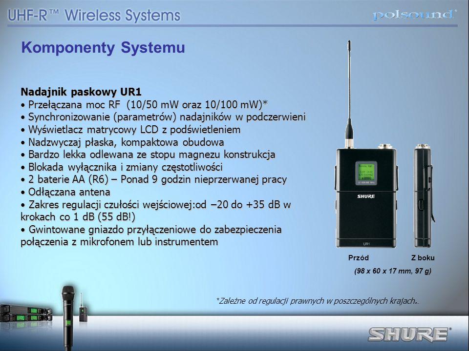 Nadajnik paskowy UR1 Przełączana moc RF (10/50 mW oraz 10/100 mW)* Przełączana moc RF (10/50 mW oraz 10/100 mW)* Synchronizowanie (parametrów) nadajni
