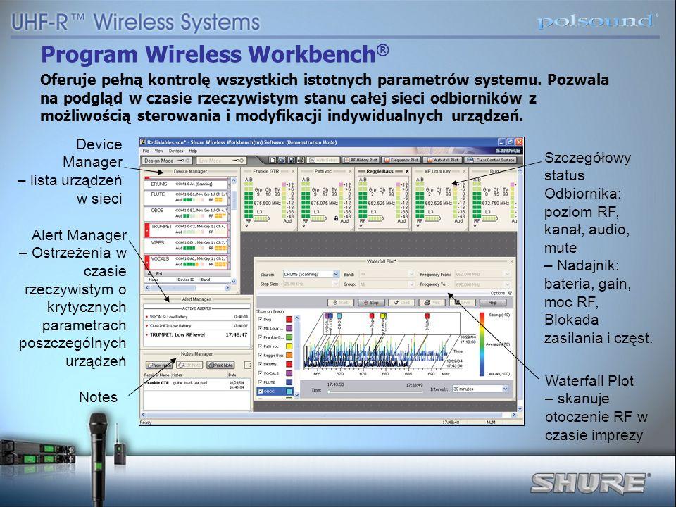 Program Wireless Workbench ® Device Manager – lista urządzeń w sieci Alert Manager – Ostrzeżenia w czasie rzeczywistym o krytycznych parametrach poszc