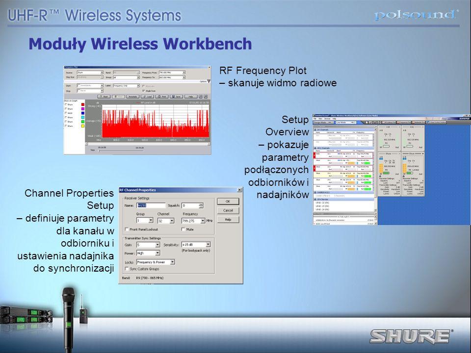 Moduły Wireless Workbench RF Frequency Plot – skanuje widmo radiowe Setup Overview – pokazuje parametry podłączonych odbiorników i nadajników Channel