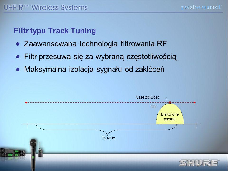 Filtr typu Track Tuning Zaawansowana technologia filtrowania RF Filtr przesuwa się za wybraną częstotliwością Maksymalna izolacja sygnału od zakłóceń