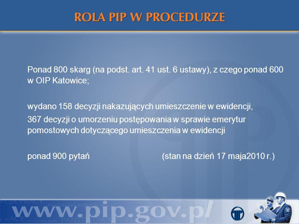 Ponad 800 skarg (na podst. art. 41 ust. 6 ustawy), z czego ponad 600 w OIP Katowice; wydano 158 decyzji nakazujących umieszczenie w ewidencji, 367 dec
