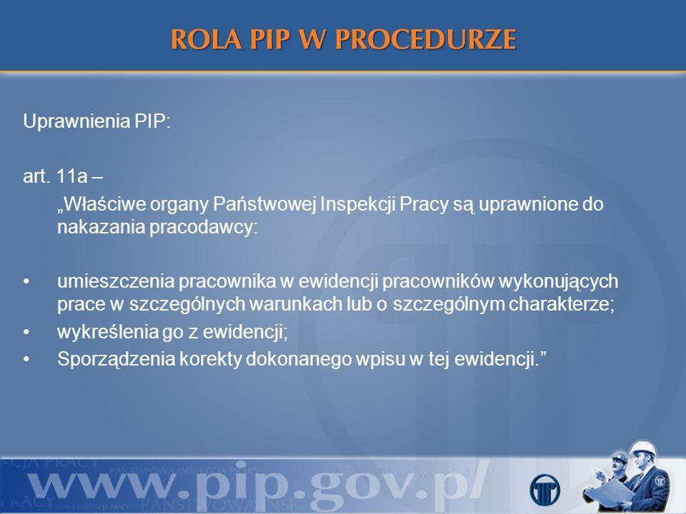 Uprawnienia PIP: art. 11a – Właściwe organy Państwowej Inspekcji Pracy są uprawnione do nakazania pracodawcy: umieszczenia pracownika w ewidencji prac
