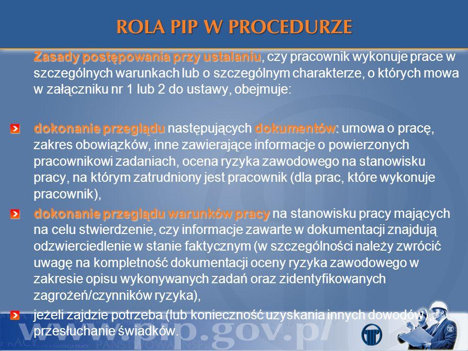 Zasady postępowania przy ustalaniu Zasady postępowania przy ustalaniu, czy pracownik wykonuje prace w szczególnych warunkach lub o szczególnym charakt