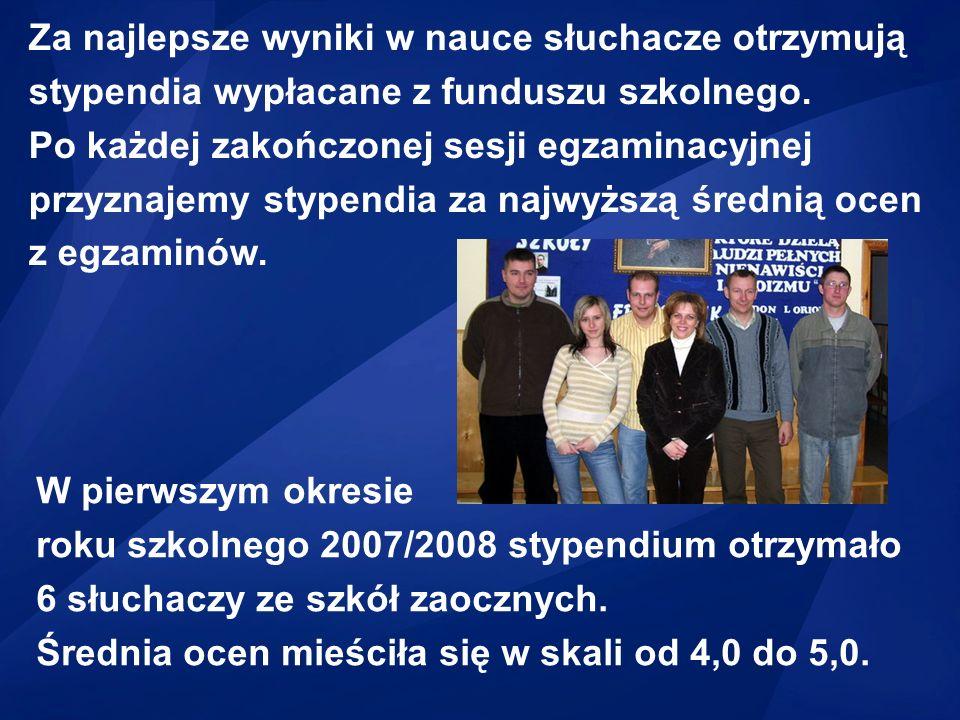 Niektórzy z naszych absolwentów otwierają własną działalność gospodarczą, związaną z kierunkiem kształcenia, inni zaś zdobywają zatrudnienie w Polsce