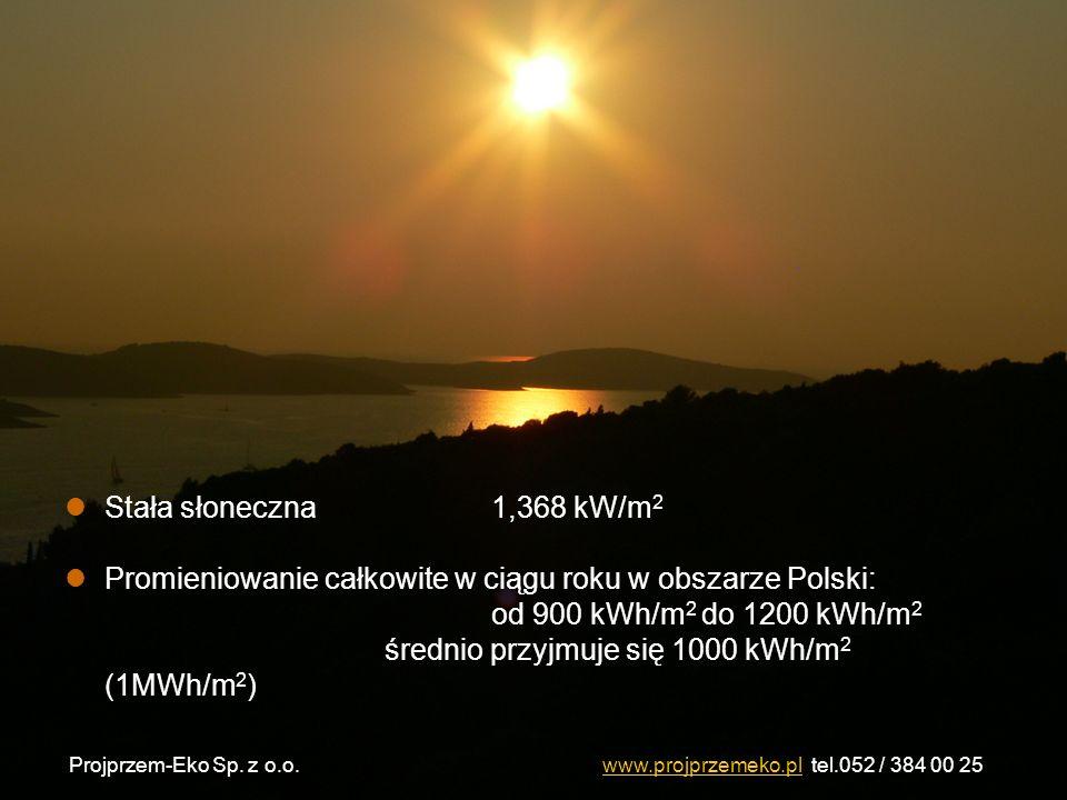 Stała słoneczna 1,368 kW/m 2 Promieniowanie całkowite w ciągu roku w obszarze Polski: od 900 kWh/m 2 do 1200 kWh/m 2 średnio przyjmuje się 1000 kWh/m