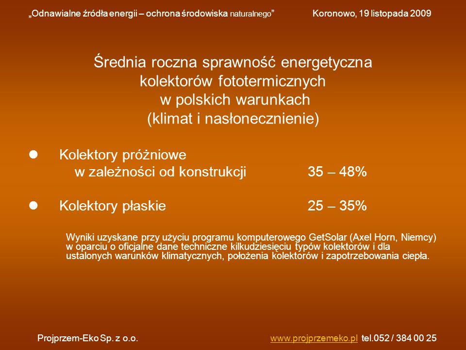 Średnia roczna sprawność energetyczna kolektorów fototermicznych w polskich warunkach (klimat i nasłonecznienie) Kolektory próżniowe w zależności od k