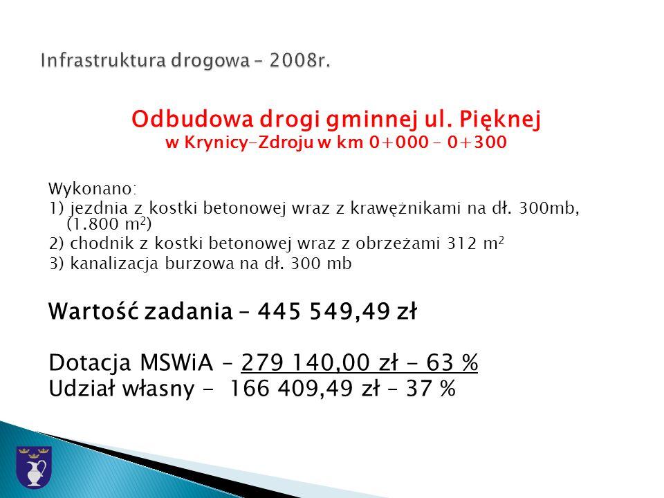 Odbudowa drogi gminnej ul.