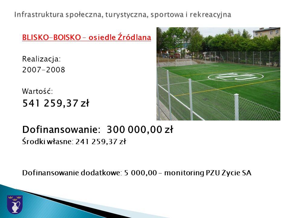 BLISKO-BOISKO – osiedle Źródlana Realizacja: 2007-2008 Wartość: 541 259,37 zł Dofinansowanie: 300 000,00 zł Środki własne: 241 259,37 zł Dofinansowanie dodatkowe: 5 000,00 – monitoring PZU Życie SA
