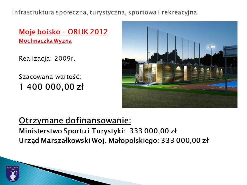 Moje boisko - ORLIK 2012 Mochnaczka Wyżna Realizacja: 2009r.