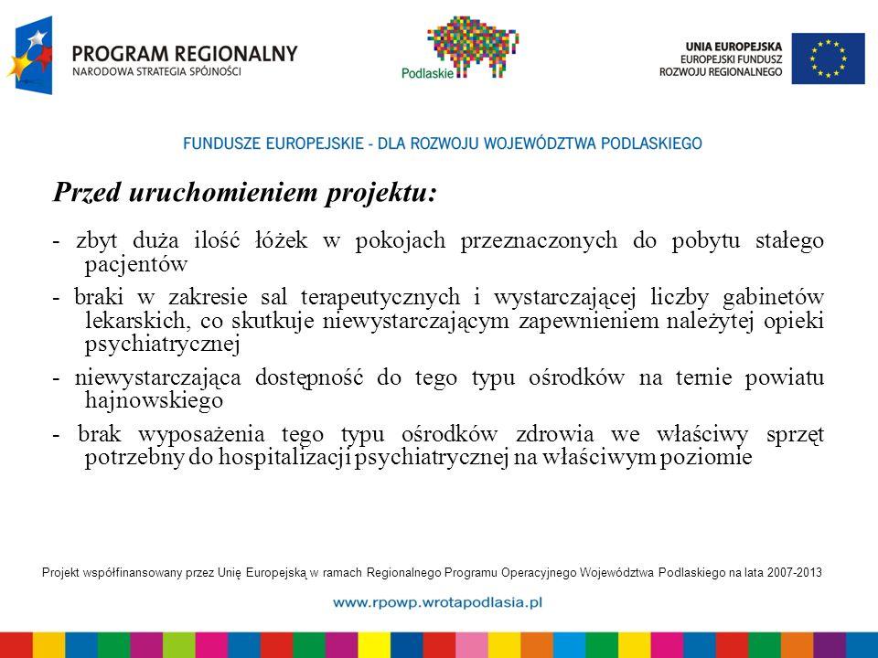 Projekt współfinansowany przez Unię Europejską w ramach Regionalnego Programu Operacyjnego Województwa Podlaskiego na lata 2007-2013 Przed uruchomieni