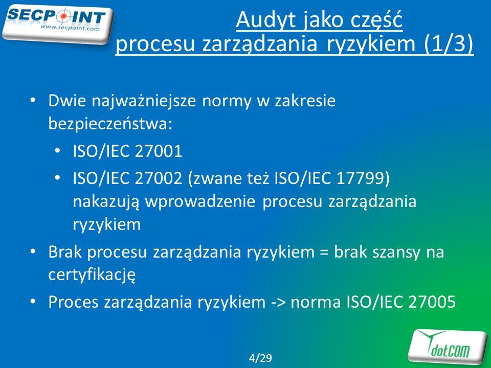 Dwie najważniejsze normy w zakresie bezpieczeństwa: ISO/IEC 27001 ISO/IEC 27002 (zwane też ISO/IEC 17799) nakazują wprowadzenie procesu zarządzania ry