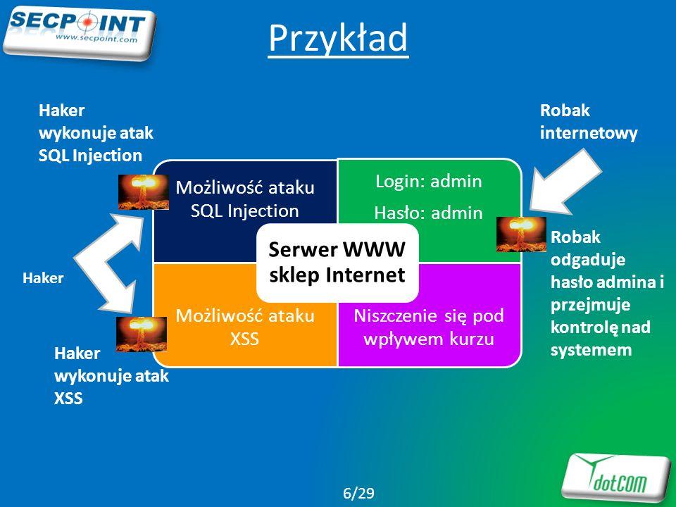 Przykład Możliwość ataku SQL Injection Login: admin Hasło: admin Możliwość ataku XSS Niszczenie się pod wpływem kurzu Serwer WWW sklep Internet Haker