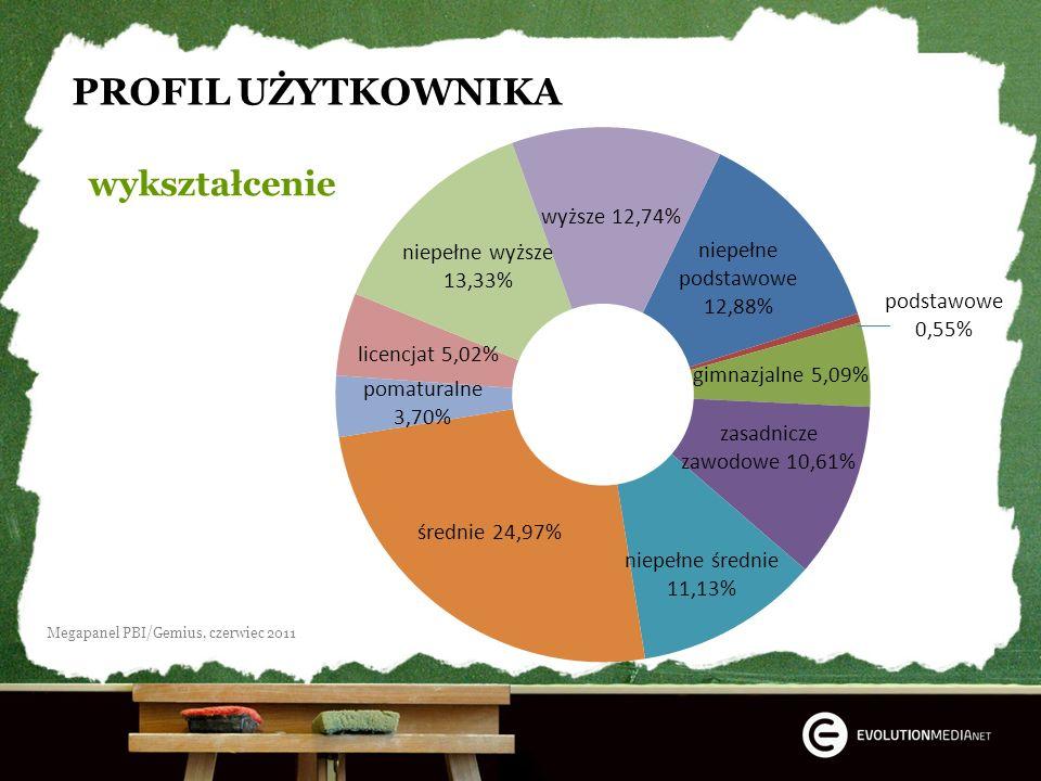 Witryna matematyka eszkola.pl studentnews.pl streszczenia.pl pons.eu wkuwanko.pl i więcej: edubaza.pl, spolszczenia.pl, ocen.pl, mt.com.pl, wypracowania.pl, kuj.pl.