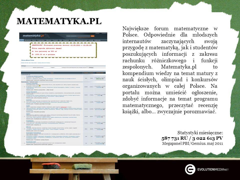 Statystyki miesięczne: 291 964 RU / 1 190 642 PV Megapanel PBI/Gemius.