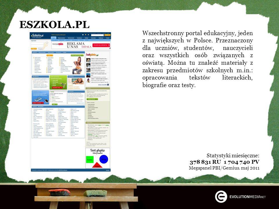 Statystyki miesięczne: 378 831 RU 1 704 740 PV Megapanel PBI/Gemius.