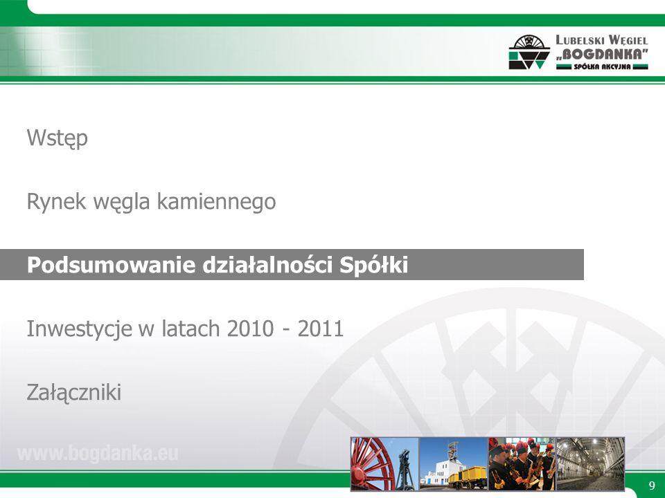 9 Wstęp Rynek węgla kamiennego Podsumowanie działalności Spółki Inwestycje w latach 2010 - 2011 Załączniki