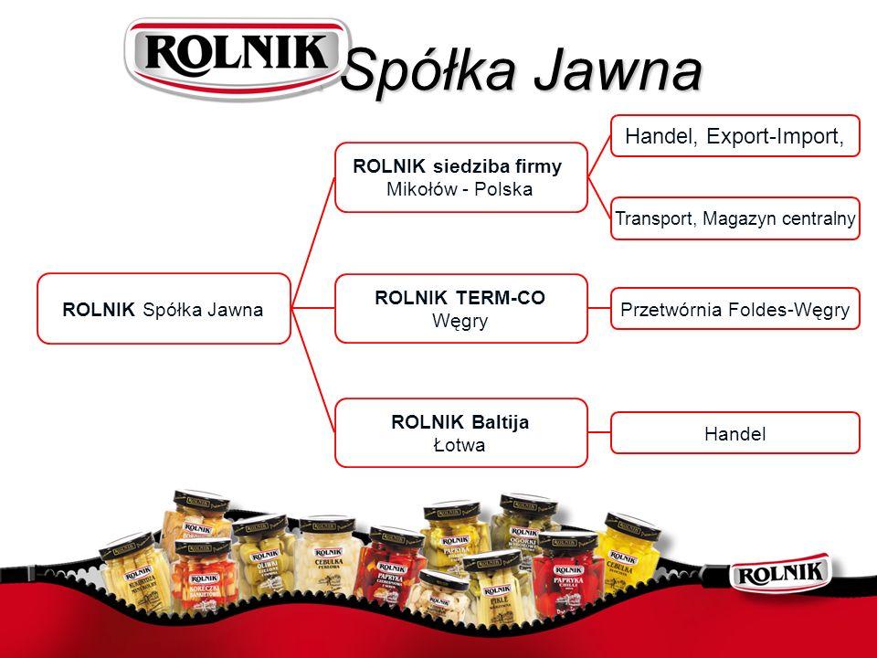 Rolnik Spółka Jawna ROLNIK Spółka Jawna ROLNIK siedziba firmy Mikołów - Polska ROLNIK TERM-CO Węgry ROLNIK Baltija Łotwa Przetwórnia Foldes-Węgry Hand
