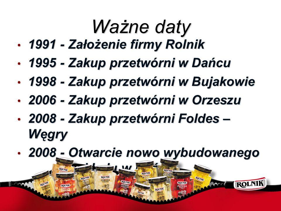 Ważne daty 1991 - Założenie firmy Rolnik 1991 - Założenie firmy Rolnik 1995 - Zakup przetwórni w Dańcu 1995 - Zakup przetwórni w Dańcu 1998 - Zakup pr