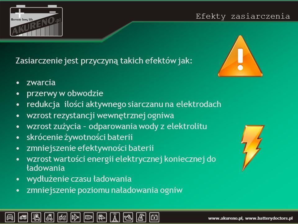 www.akureno.pl, www.batterydoctors.pl Efekty zasiarczenia Zasiarczenie jest przyczyną takich efektów jak: zwarcia przerwy w obwodzie redukcja ilości aktywnego siarczanu na elektrodach wzrost rezystancji wewnętrznej ogniwa wzrost zużycia – odparowania wody z elektrolitu skrócenie żywotności baterii zmniejszenie efektywności baterii wzrost wartości energii elektrycznej koniecznej do ładowania wydłużenie czasu ładowania zmniejszenie poziomu naładowania ogniw