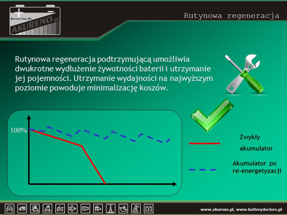 www.akureno.pl, www.batterydoctors.pl Rutynowa regeneracja Rutynowa regeneracja podtrzymującą umożliwia dwukrotne wydłużenie żywotności baterii i utrzymanie jej pojemności.