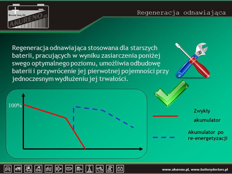 www.akureno.pl, www.batterydoctors.pl Regeneracja odnawiająca Regeneracja odnawiająca stosowana dla starszych baterii, pracujących w wyniku zasiarczenia poniżej swego optymalnego poziomu, umożliwia odbudowę baterii i przywrócenie jej pierwotnej pojemności przy jednoczesnym wydłużeniu jej trwałości.