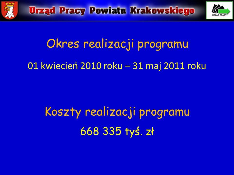 Okres realizacji programu 01 kwiecień 2010 roku – 31 maj 2011 roku Koszty realizacji programu 668 335 tyś. zł