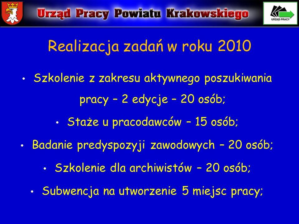 Realizacja zadań w roku 2010 Szkolenie z zakresu aktywnego poszukiwania pracy – 2 edycje – 20 osób; Staże u pracodawców – 15 osób; Badanie predyspozyj