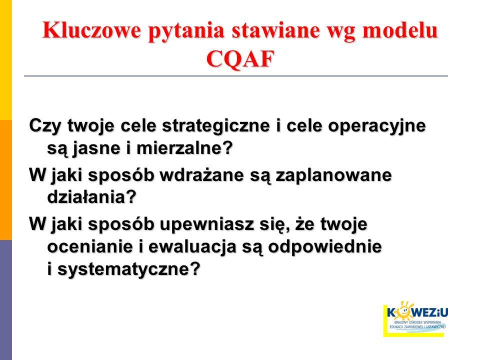 Kluczowe pytania stawiane wg modelu CQAF Czy twoje cele strategiczne i cele operacyjne są jasne i mierzalne? W jaki sposób wdrażane są zaplanowane dzi