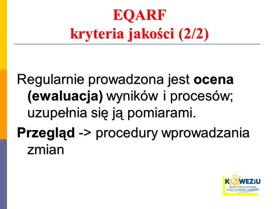 EQARF kryteria jakości (2/2) Regularnie prowadzona jest ocena (ewaluacja) wyników i procesów; uzupełnia się ją pomiarami. Przegląd -> procedury wprowa