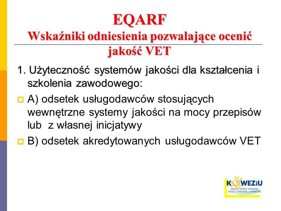 EQARF Wskaźniki odniesienia pozwalające ocenić jakość VET 1. Użyteczność systemów jakości dla kształcenia i szkolenia zawodowego: A) odsetek usługodaw