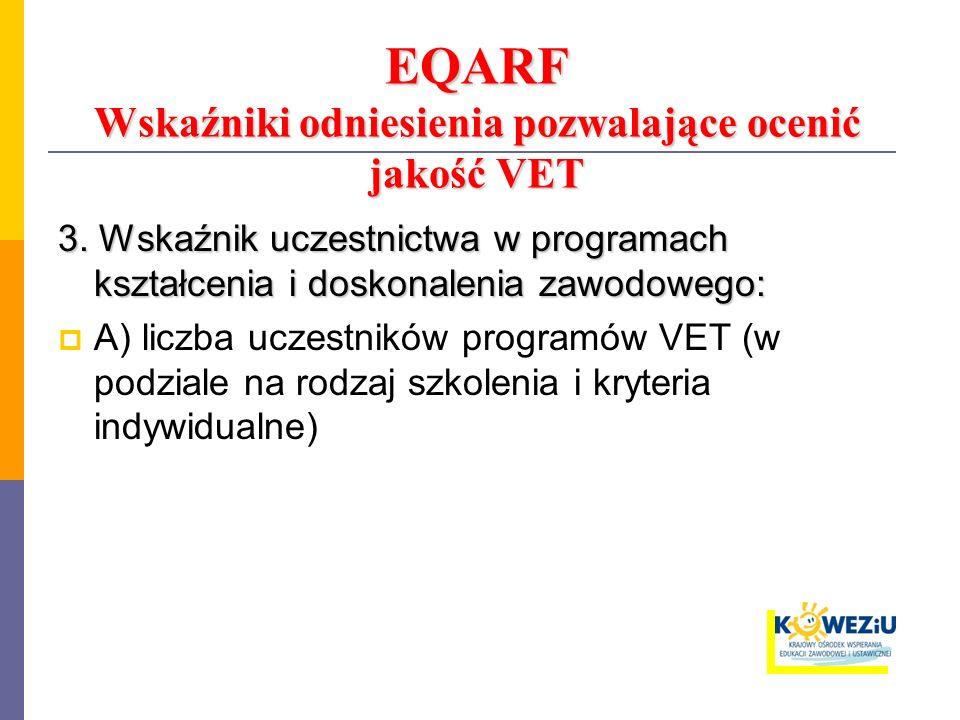 EQARF Wskaźniki odniesienia pozwalające ocenić jakość VET 3. Wskaźnik uczestnictwa w programach kształcenia i doskonalenia zawodowego: A) liczba uczes